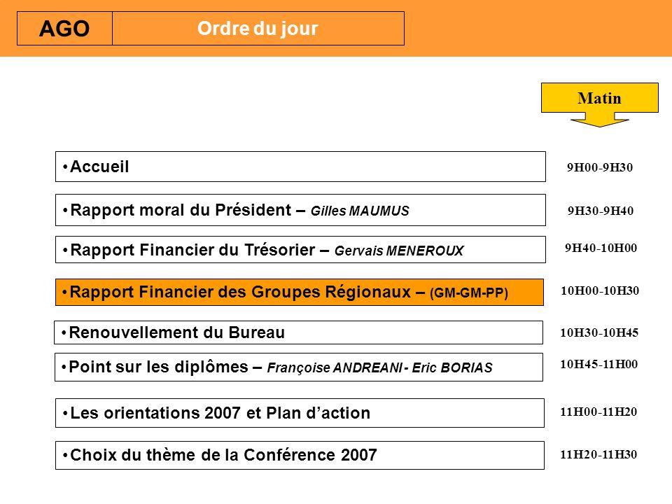 Rapport Financier du Trésorier – Gervais MENEROUX Renouvellement du Bureau Point sur les diplômes – Françoise ANDREANI - Eric BORIAS AGO Ordre du jour