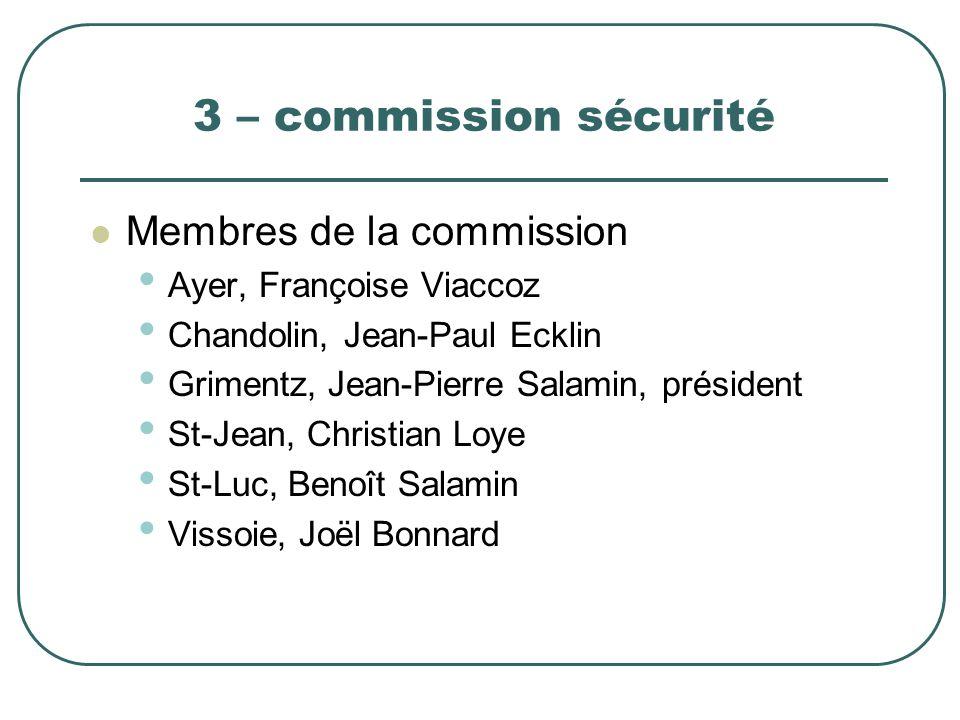 3 – commission sécurité Membres de la commission Ayer, Françoise Viaccoz Chandolin, Jean-Paul Ecklin Grimentz, Jean-Pierre Salamin, président St-Jean,