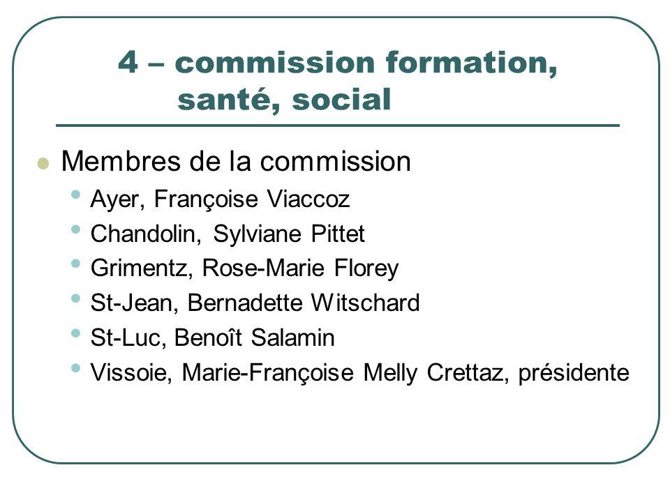 4 – commission formation, santé, social Membres de la commission Ayer, Françoise Viaccoz Chandolin, Sylviane Pittet Grimentz, Rose-Marie Florey St-Jea