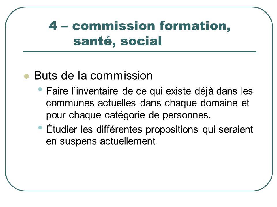 4 – commission formation, santé, social Buts de la commission Faire linventaire de ce qui existe déjà dans les communes actuelles dans chaque domaine