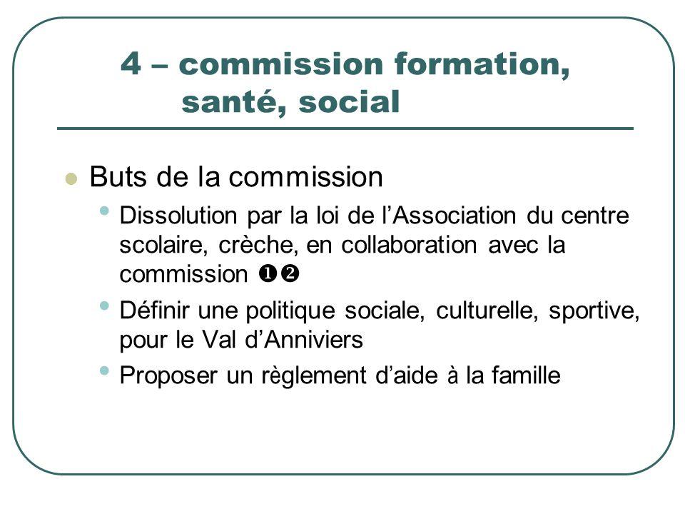 4 – commission formation, santé, social Buts de la commission Dissolution par la loi de lAssociation du centre scolaire, crèche, en collaboration avec