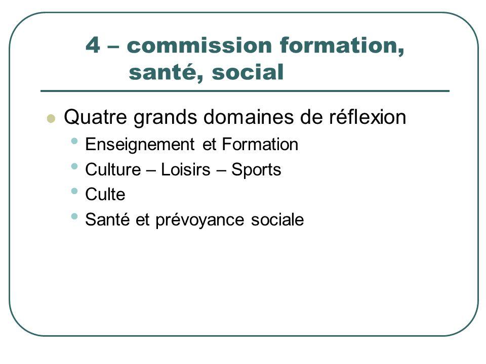4 – commission formation, santé, social Quatre grands domaines de réflexion Enseignement et Formation Culture – Loisirs – Sports Culte Santé et prévoy