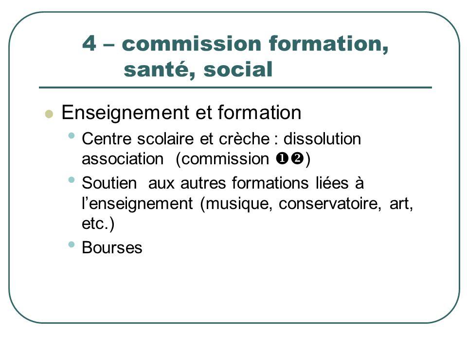 4 – commission formation, santé, social Enseignement et formation Centre scolaire et crèche : dissolution association (commission ) Soutien aux autres