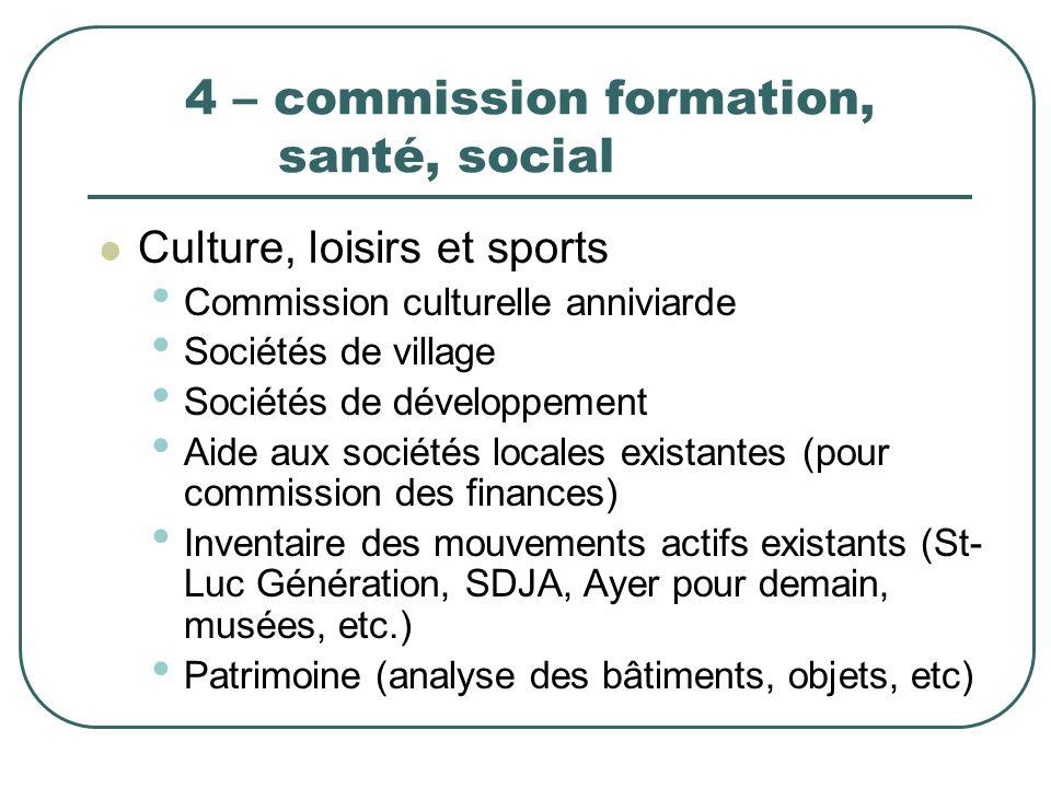4 – commission formation, santé, social Culture, loisirs et sports Commission culturelle anniviarde Sociétés de village Sociétés de développement Aide