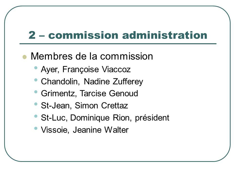 2 – commission administration Membres de la commission Ayer, Françoise Viaccoz Chandolin, Nadine Zufferey Grimentz, Tarcise Genoud St-Jean, Simon Cret
