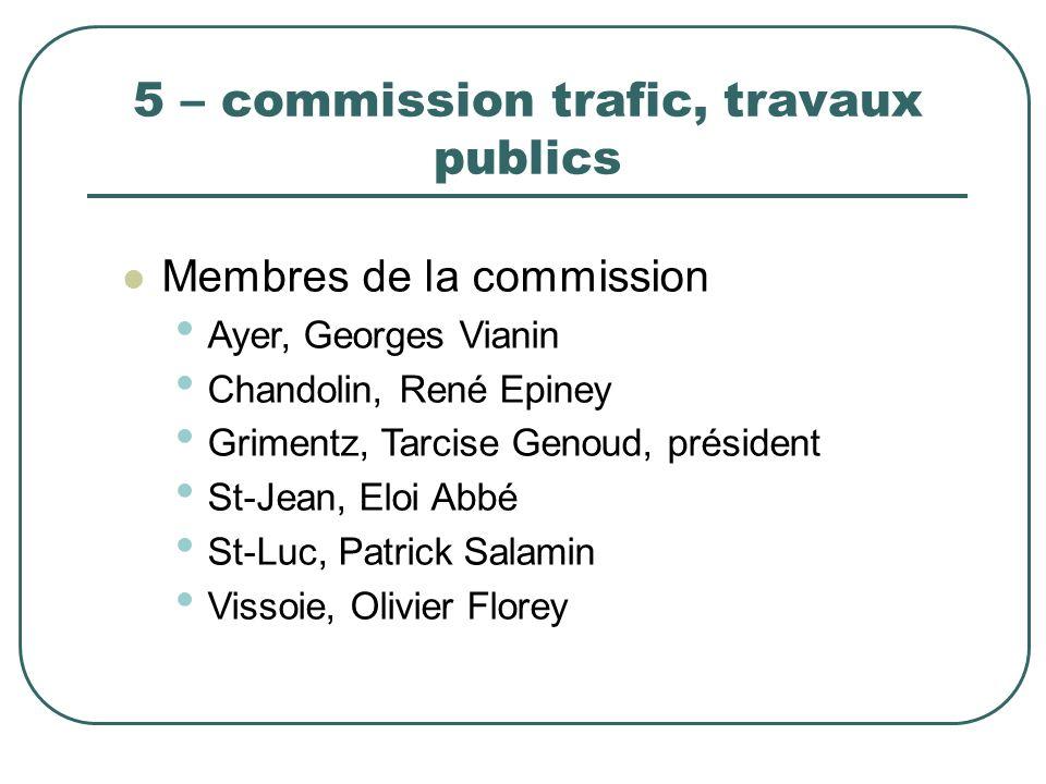5 – commission trafic, travaux publics Membres de la commission Ayer, Georges Vianin Chandolin, René Epiney Grimentz, Tarcise Genoud, président St-Jea