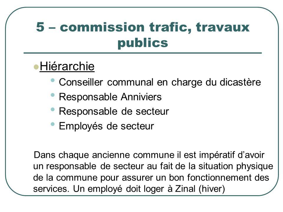 5 – commission trafic, travaux publics Hiérarchie Conseiller communal en charge du dicastère Responsable Anniviers Responsable de secteur Employés de