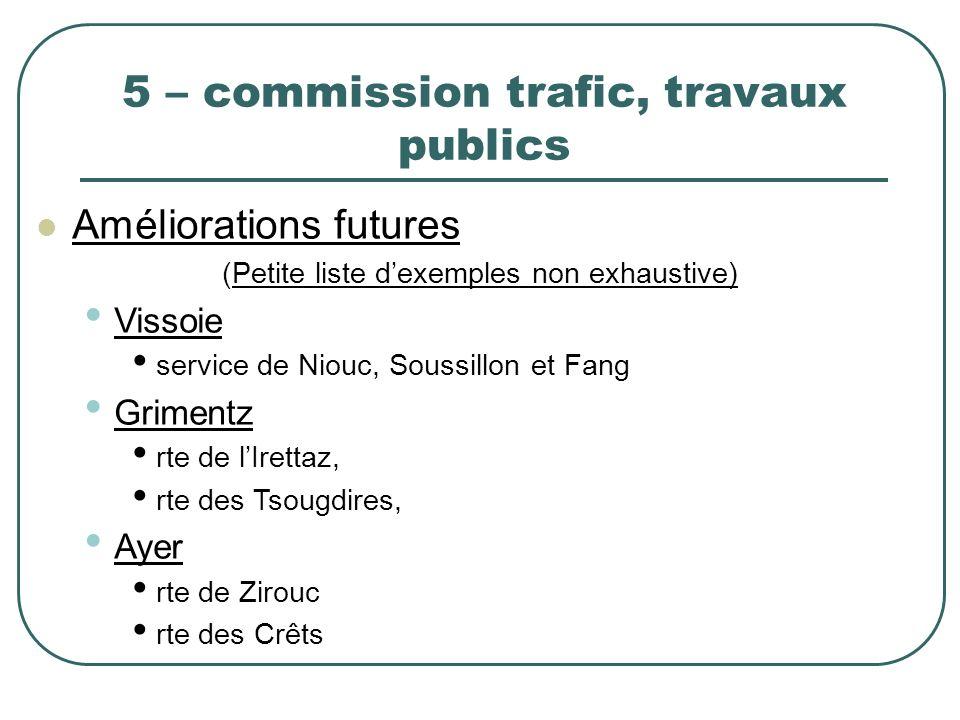 5 – commission trafic, travaux publics Améliorations futures (Petite liste dexemples non exhaustive) Vissoie service de Niouc, Soussillon et Fang Grim