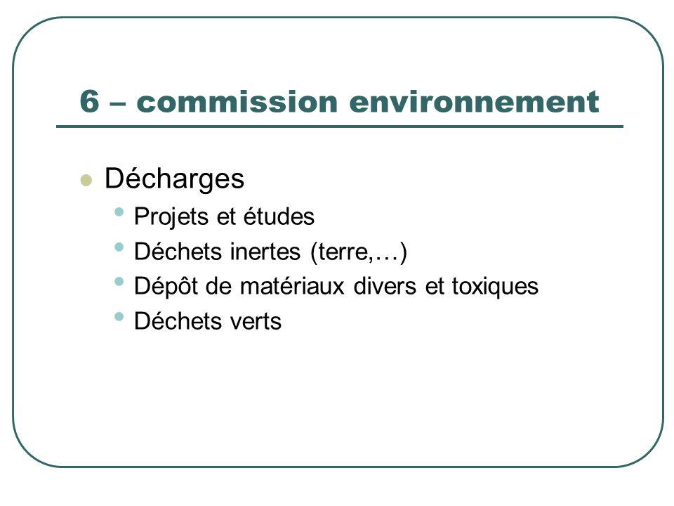 6 – commission environnement Décharges Projets et études Déchets inertes (terre,…) Dépôt de matériaux divers et toxiques Déchets verts
