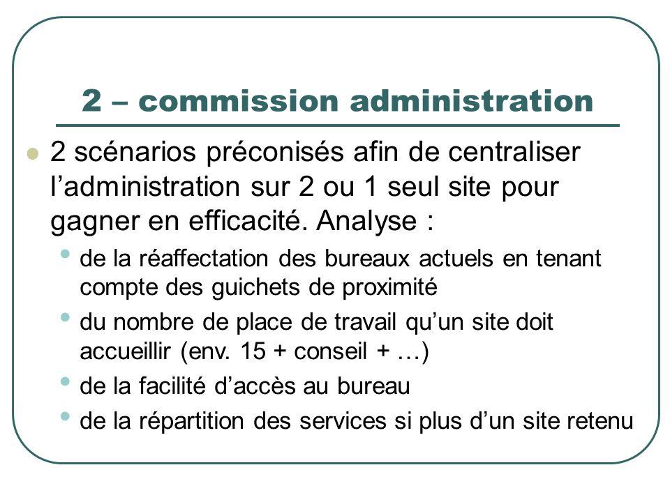 2 – commission administration 2 scénarios préconisés afin de centraliser ladministration sur 2 ou 1 seul site pour gagner en efficacité. Analyse : de