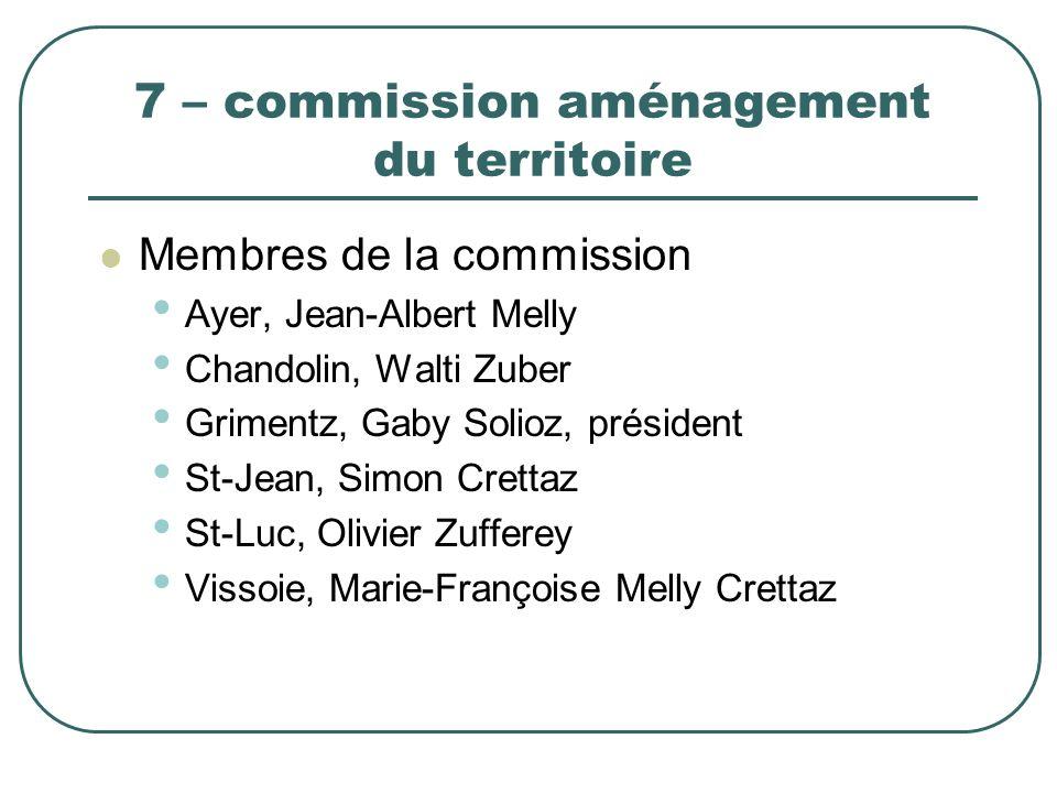 7 – commission aménagement du territoire Membres de la commission Ayer, Jean-Albert Melly Chandolin, Walti Zuber Grimentz, Gaby Solioz, président St-J
