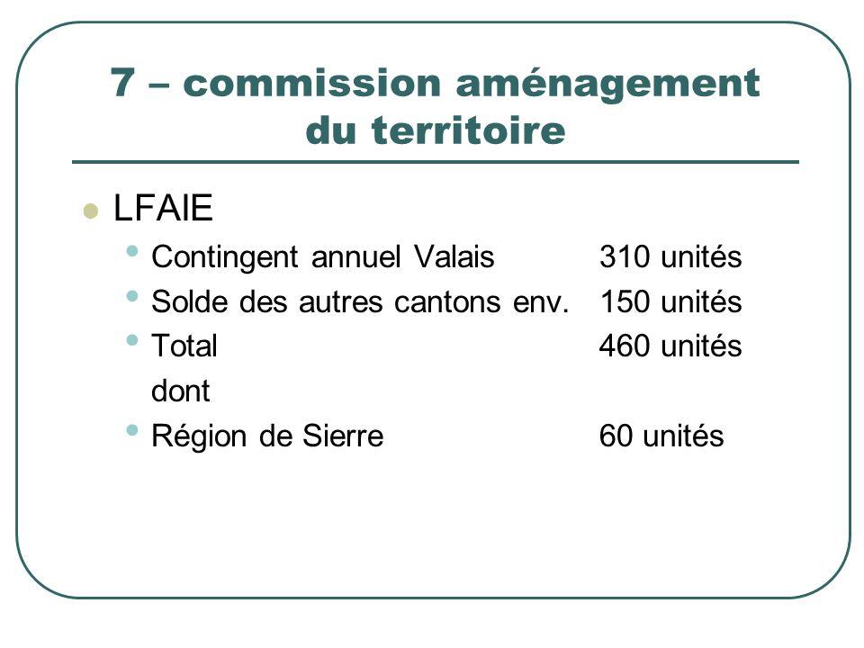 7 – commission aménagement du territoire LFAIE Contingent annuel Valais310 unités Solde des autres cantons env.150 unités Total460 unités dont Région