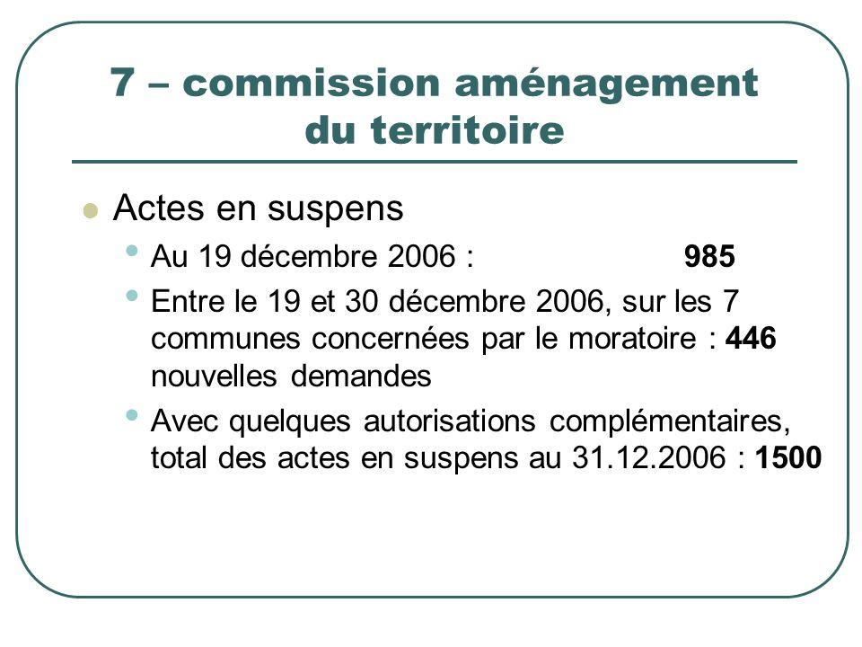 7 – commission aménagement du territoire Actes en suspens Au 19 décembre 2006 : 985 Entre le 19 et 30 décembre 2006, sur les 7 communes concernées par