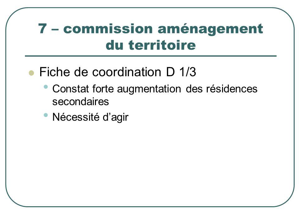 7 – commission aménagement du territoire Fiche de coordination D 1/3 Constat forte augmentation des résidences secondaires Nécessité dagir