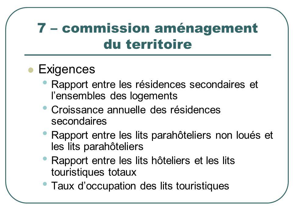 7 – commission aménagement du territoire Exigences Rapport entre les résidences secondaires et lensembles des logements Croissance annuelle des réside