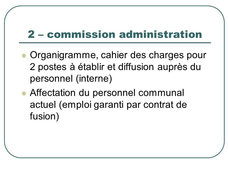 2 – commission administration Organigramme, cahier des charges pour 2 postes à établir et diffusion auprès du personnel (interne) Affectation du perso