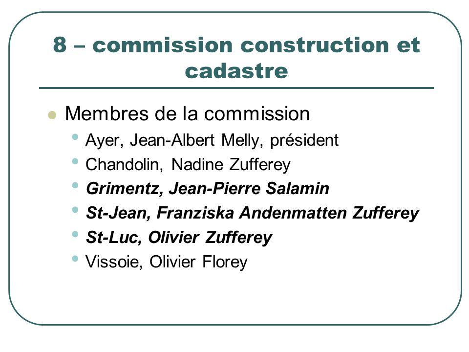 8 – commission construction et cadastre Membres de la commission Ayer, Jean-Albert Melly, président Chandolin, Nadine Zufferey Grimentz, Jean-Pierre S