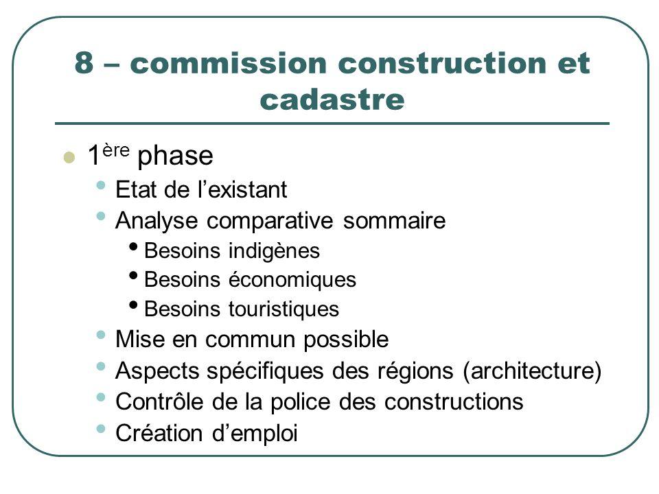 8 – commission construction et cadastre 1 ère phase Etat de lexistant Analyse comparative sommaire Besoins indigènes Besoins économiques Besoins touri