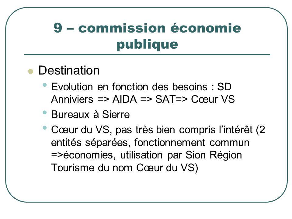 9 – commission économie publique Destination Evolution en fonction des besoins : SD Anniviers => AIDA => SAT=> Cœur VS Bureaux à Sierre Cœur du VS, pa