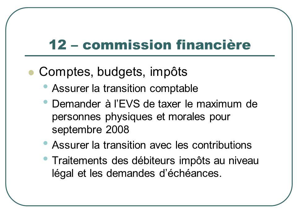 12 – commission financière Comptes, budgets, impôts Assurer la transition comptable Demander à lEVS de taxer le maximum de personnes physiques et mora