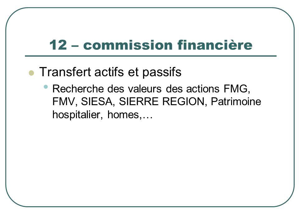 12 – commission financière Transfert actifs et passifs Recherche des valeurs des actions FMG, FMV, SIESA, SIERRE REGION, Patrimoine hospitalier, homes