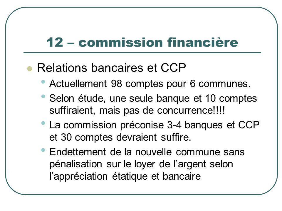 12 – commission financière Relations bancaires et CCP Actuellement 98 comptes pour 6 communes. Selon étude, une seule banque et 10 comptes suffiraient