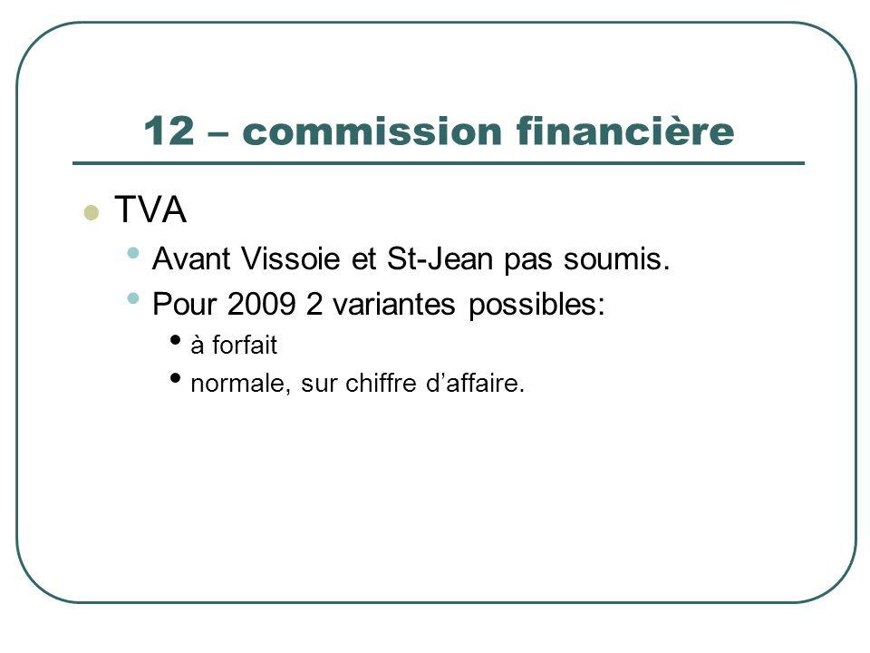 12 – commission financière TVA Avant Vissoie et St-Jean pas soumis. Pour 2009 2 variantes possibles: à forfait normale, sur chiffre daffaire.