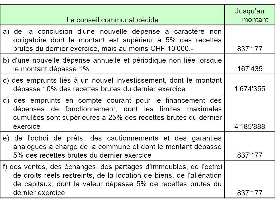 Le conseil communal décide Jusquau montant a) de la conclusion d'une nouvelle dépense à caractère non obligatoire dont le montant est supérieur à 5% d
