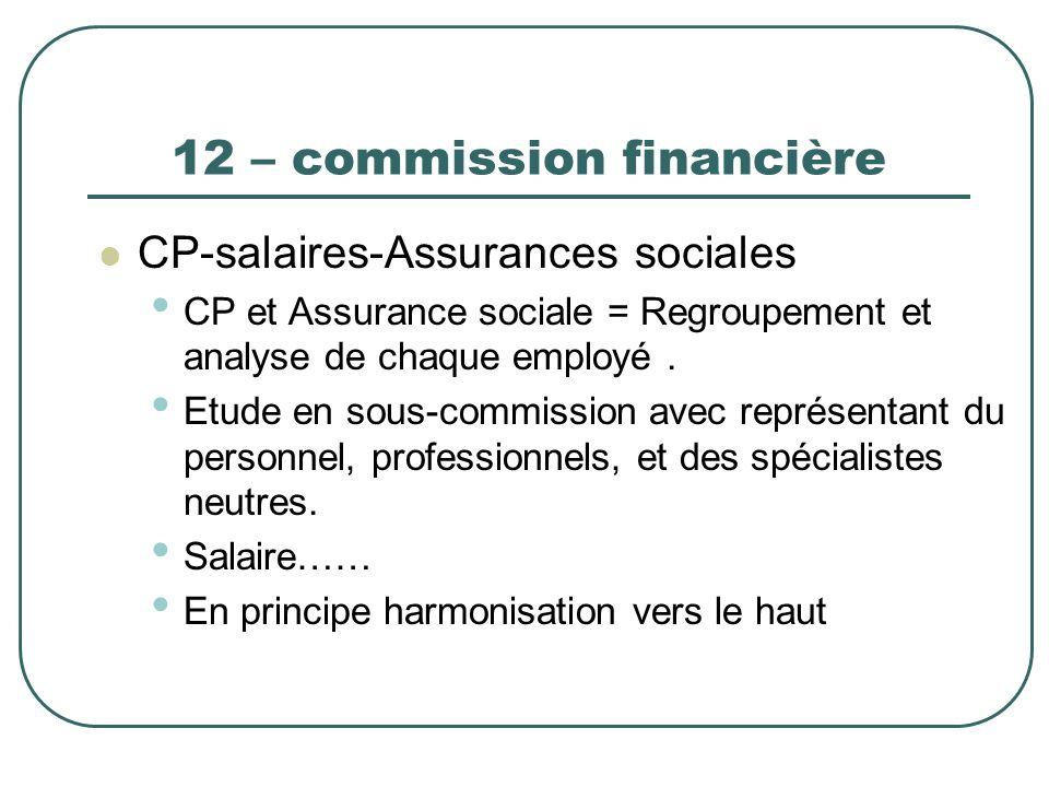 12 – commission financière CP-salaires-Assurances sociales CP et Assurance sociale = Regroupement et analyse de chaque employé. Etude en sous-commissi