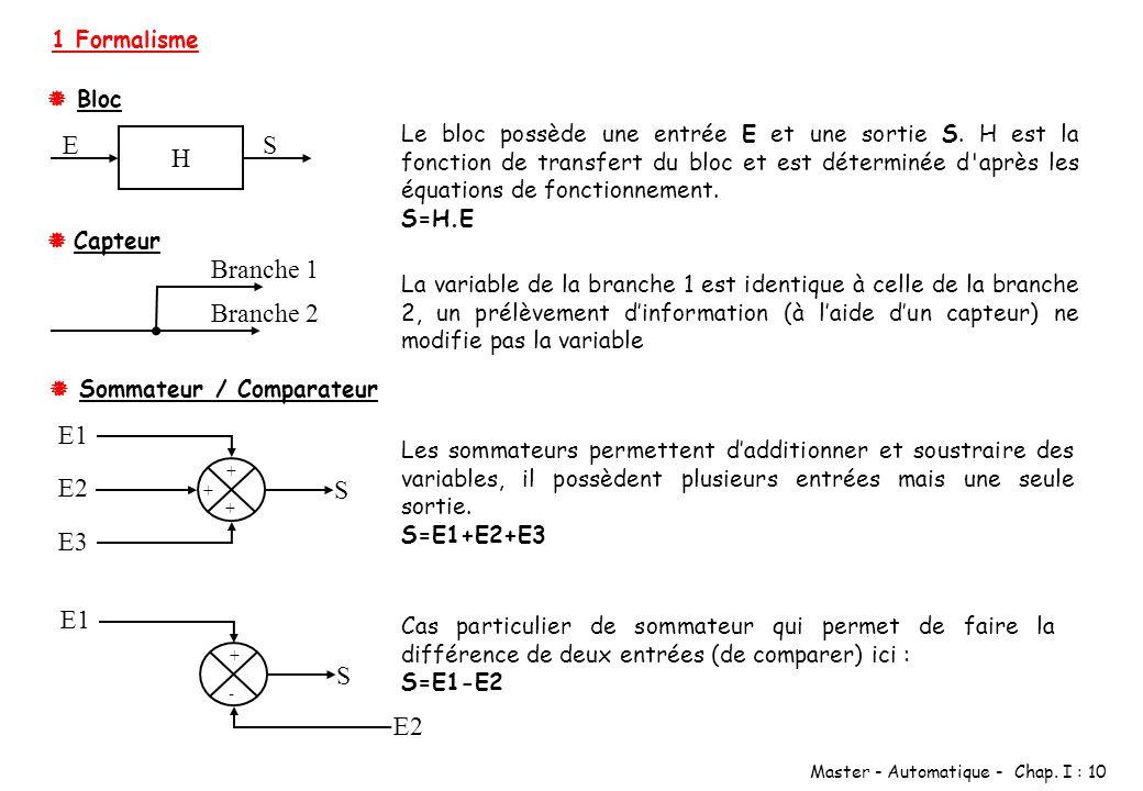 Master - Automatique - Chap. I : 10 Bloc Capteur Sommateur / Comparateur H ES Branche 1 Branche 2 + + + E1 E2 E3 S + - E1 E2 S Le bloc possède une ent