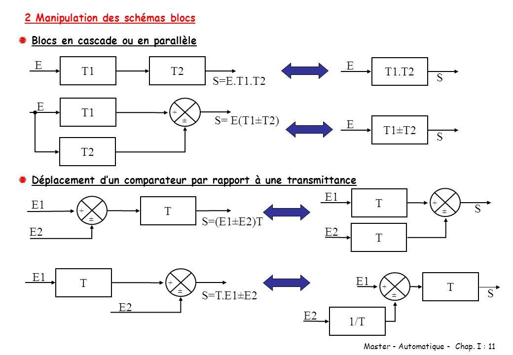 Master - Automatique - Chap. I : 11 Blocs en cascade ou en parallèle T1 E T2 S=E.T1.T2 T1 E T2 + ± S= E(T1±T2) Déplacement dun comparateur par rapport