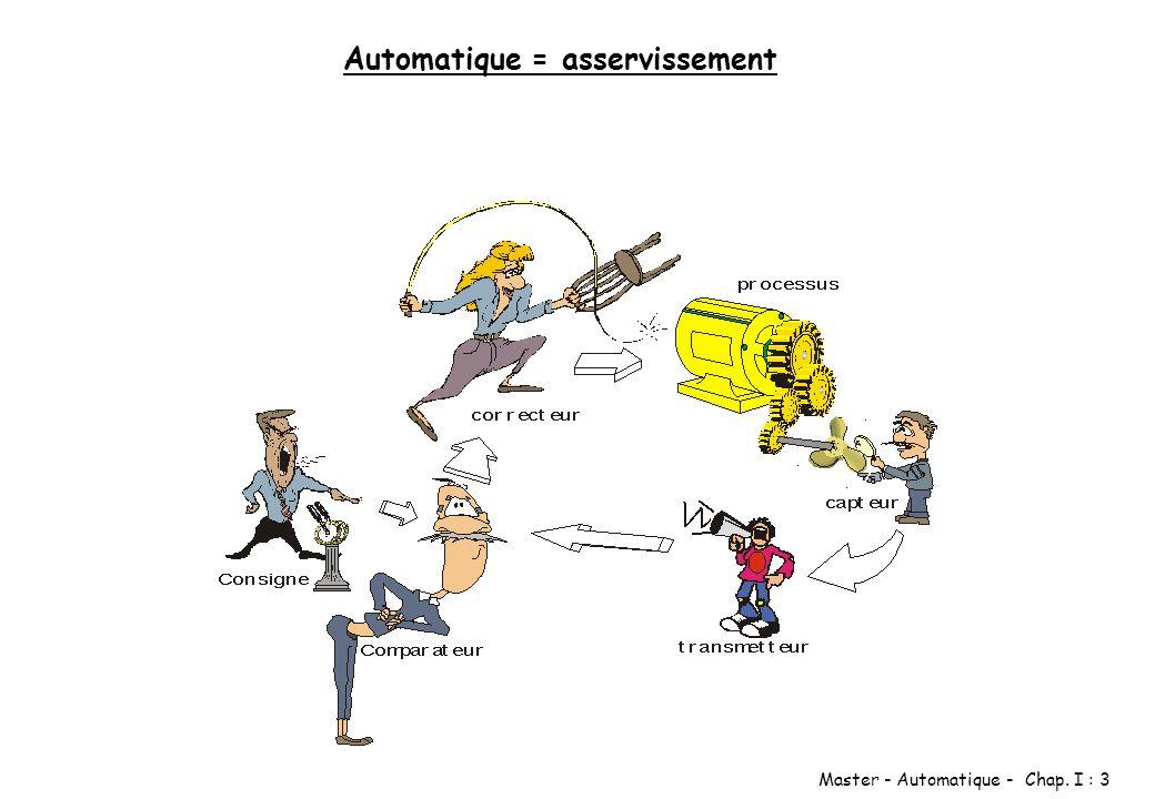 Master - Automatique - Chap. I : 3 Automatique = asservissement