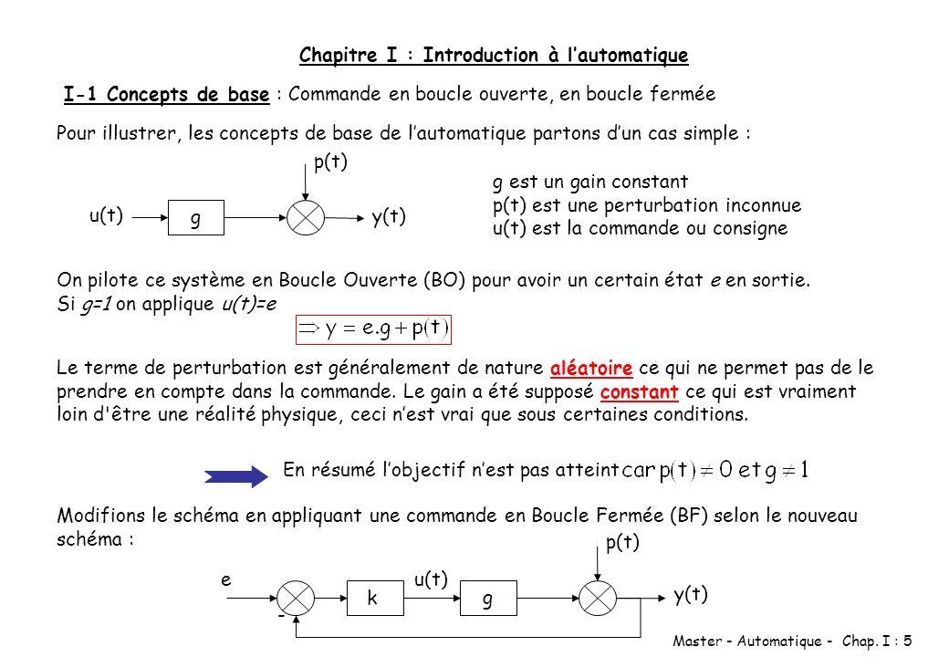 Master - Automatique - Chap. I : 5 Chapitre I : Introduction à lautomatique I-1 Concepts de base : Commande en boucle ouverte, en boucle fermée Pour i