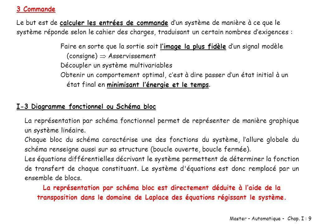 Master - Automatique - Chap. I : 9 3 Commande Le but est de calculer les entrées de commande dun système de manière à ce que le système réponde selon