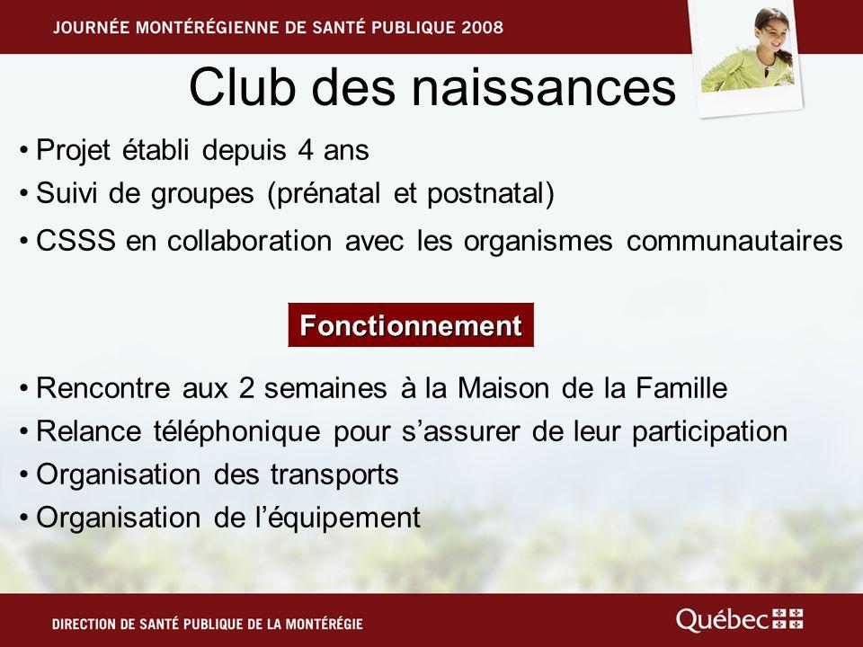 Club des naissances Projet établi depuis 4 ans Suivi de groupes (prénatal et postnatal) CSSS en collaboration avec les organismes communautaires Renco