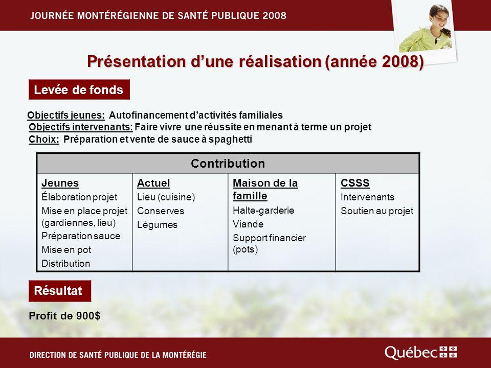 Présentation dune réalisation (année 2008) Objectifs jeunes: Autofinancement dactivités familiales Objectifs intervenants: Faire vivre une réussite en