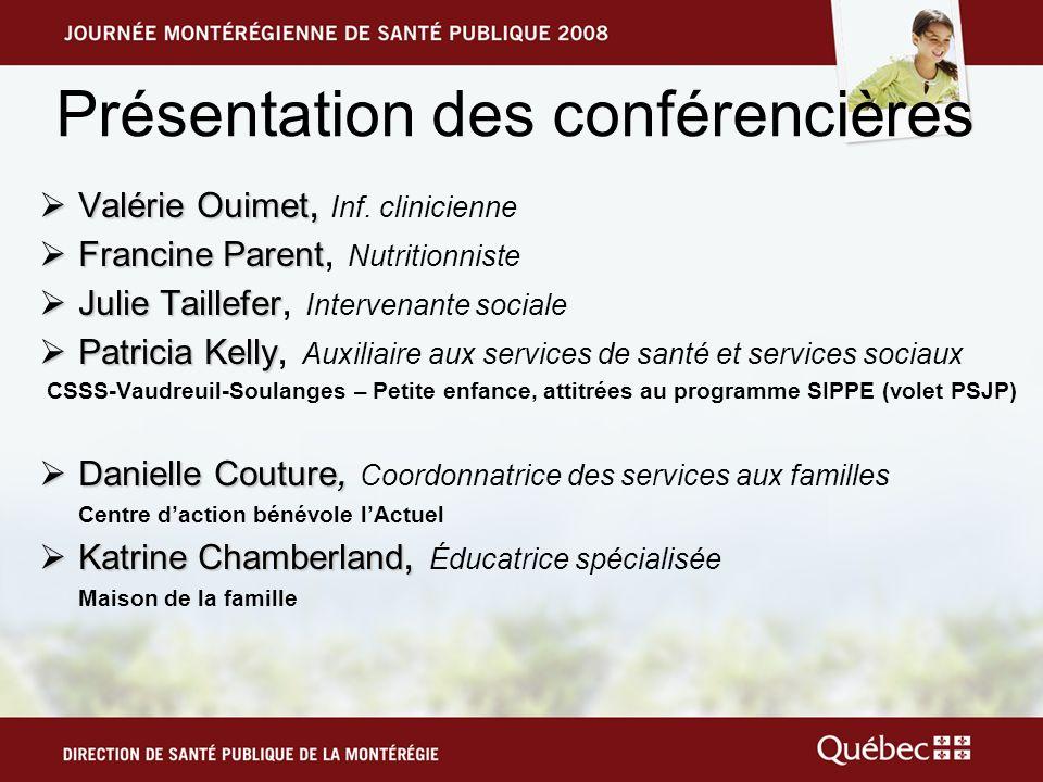 Présentation des conférencières Valérie Ouimet, Valérie Ouimet, Inf. clinicienne Francine Parent Francine Parent, Nutritionniste Julie Taillefer Julie