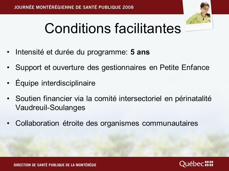 Conditions facilitantes Intensité et durée du programme: 5 ans Support et ouverture des gestionnaires en Petite Enfance Équipe interdisciplinaire Sout