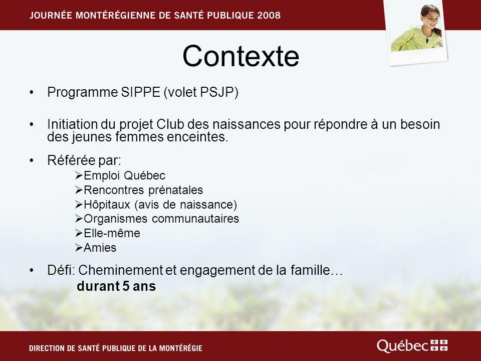 Contexte Programme SIPPE (volet PSJP) Initiation du projet Club des naissances pour répondre à un besoin des jeunes femmes enceintes. Référée par: Emp
