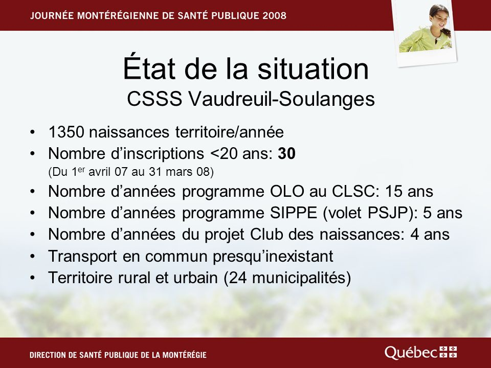 État de la situation CSSS Vaudreuil-Soulanges 1350 naissances territoire/année Nombre dinscriptions <20 ans: 30 (Du 1 er avril 07 au 31 mars 08) Nombr
