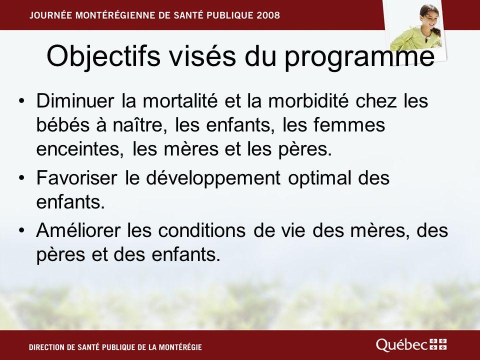 Objectifs visés du programme Diminuer la mortalité et la morbidité chez les bébés à naître, les enfants, les femmes enceintes, les mères et les pères.