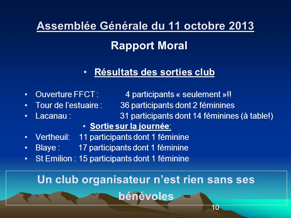 10 Rapport Moral Résultats des sorties club Ouverture FFCT : 4 participants « seulement »!.