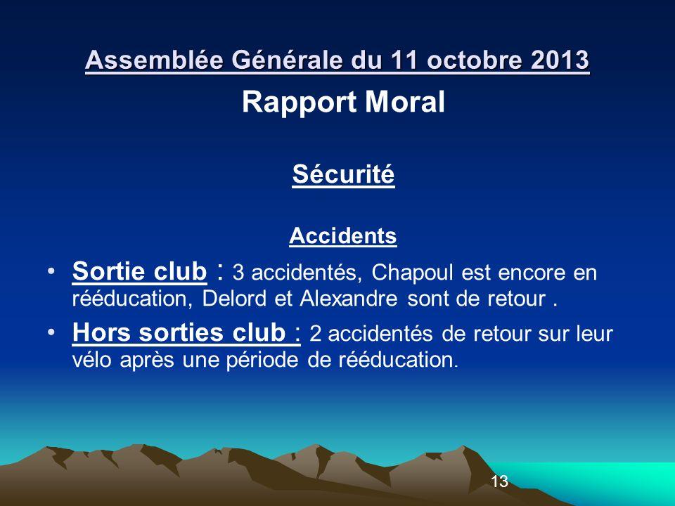13 Rapport Moral Sécurité Accidents Sortie club : 3 accidentés, Chapoul est encore en rééducation, Delord et Alexandre sont de retour.