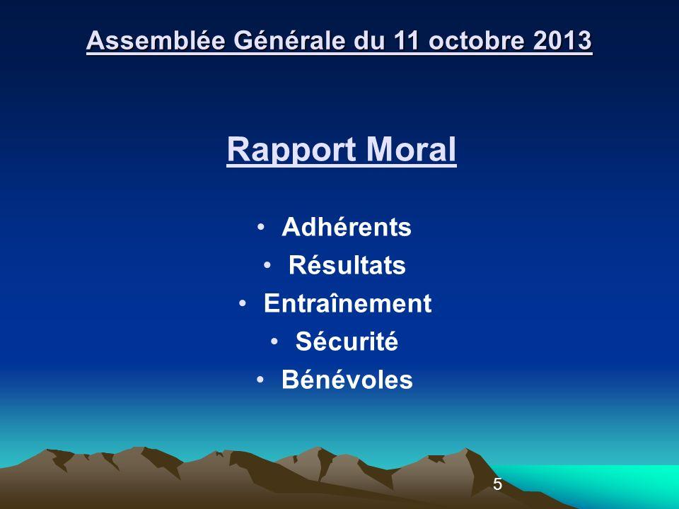 5 Adhérents Résultats Entraînement Sécurité Bénévoles Rapport Moral Assemblée Générale du 11 octobre 2013