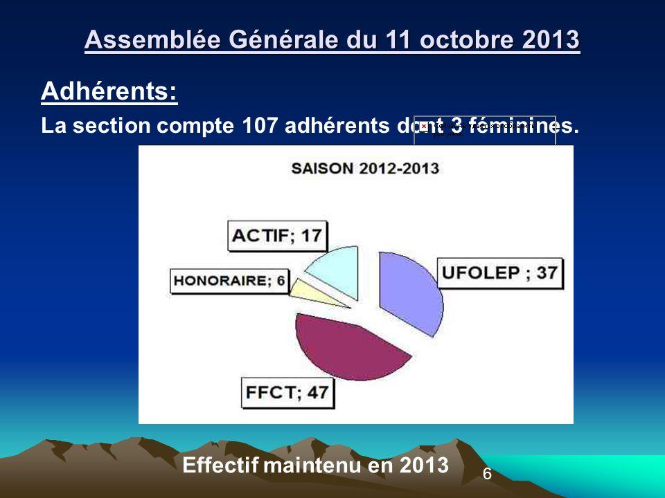 6 Adhérents: La section compte 107 adhérents dont 3 féminines.