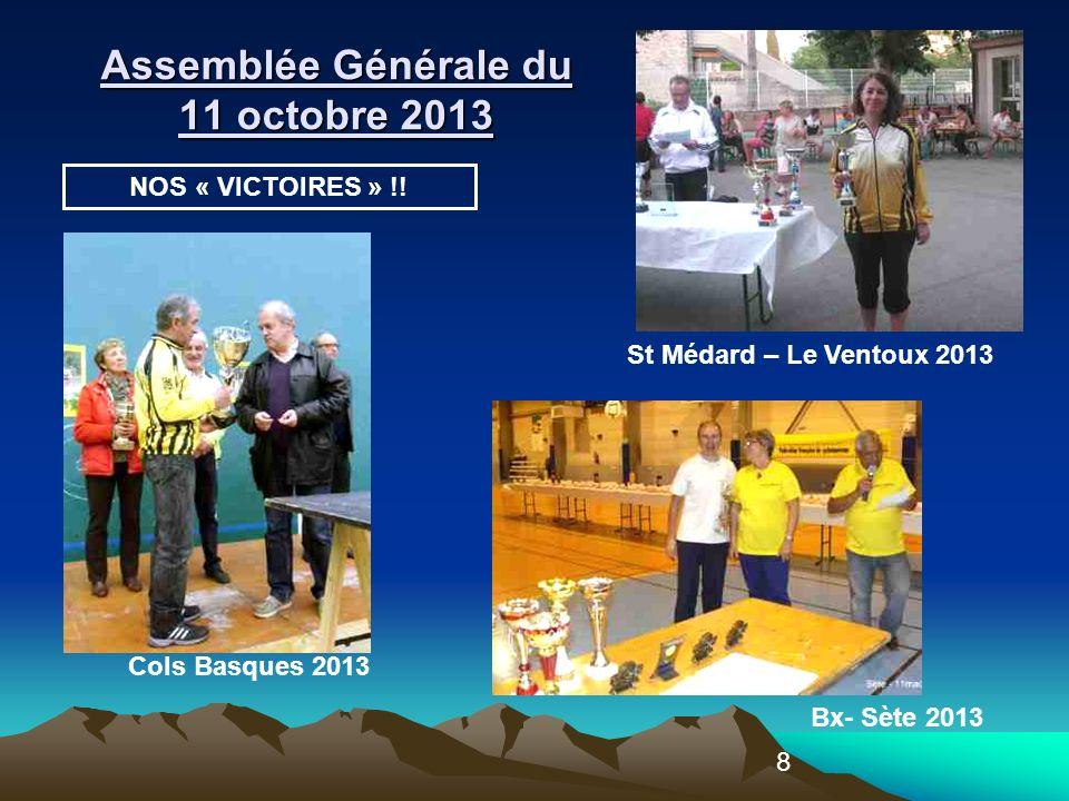 8 Cols Basques 2013 Bx- Sète 2013 St Médard – Le Ventoux 2013 NOS « VICTOIRES » !!