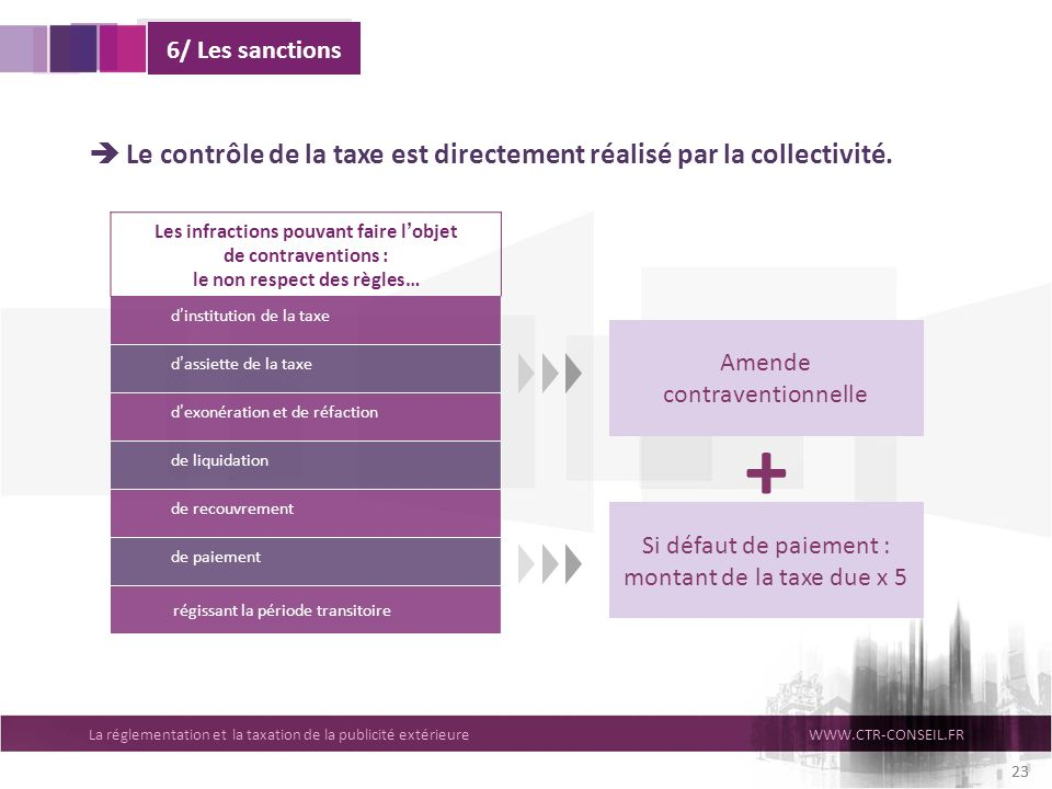 La réglementation et la taxation de la publicité extérieureWWW.CTR-CONSEIL.FR 23 6/ Les sanctions Le contrôle de la taxe est directement réalisé par l