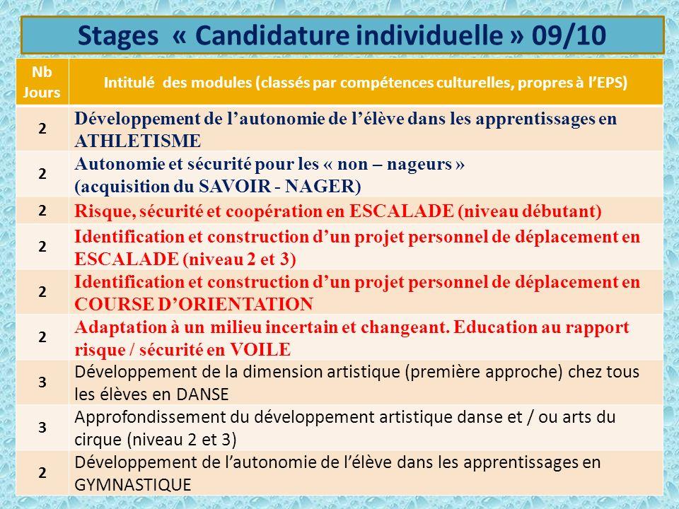 Inspection Pédagogique Régionale EPS ROUEN Juin 200910 Nb Jours Intitulé des modules (classés par compétences culturelles, propres à lEPS) 2 Développement de lautonomie de lélève dans les apprentissages en ATHLETISME 2 Autonomie et sécurité pour les « non – nageurs » (acquisition du SAVOIR - NAGER) 2 Risque, sécurité et coopération en ESCALADE (niveau débutant) 2 Identification et construction dun projet personnel de déplacement en ESCALADE (niveau 2 et 3) 2 Identification et construction dun projet personnel de déplacement en COURSE DORIENTATION 2 Adaptation à un milieu incertain et changeant.