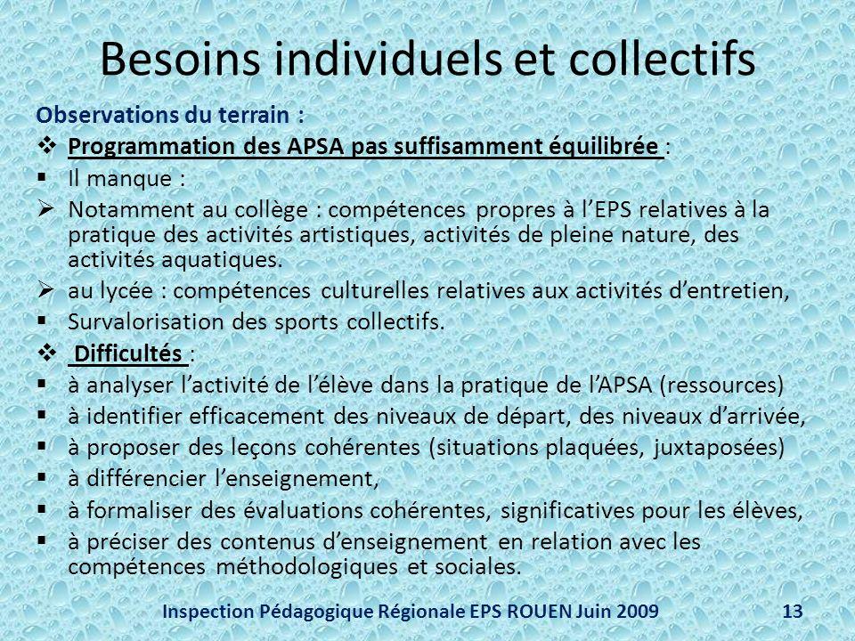 Besoins individuels et collectifs Observations du terrain : Programmation des APSA pas suffisamment équilibrée : Il manque : Notamment au collège : co