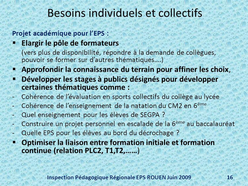 Besoins individuels et collectifs Projet académique pour lEPS : Elargir le pôle de formateurs (vers plus de disponibilité, répondre à la demande de co